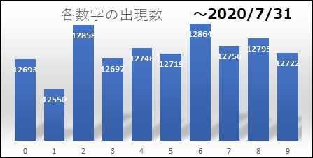 20200731