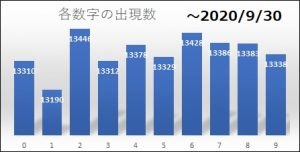 20200930