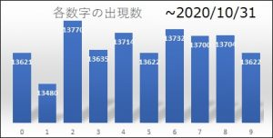 20201031